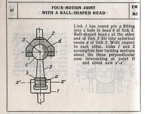3D model Four-Motion joint with a ball-shaped head