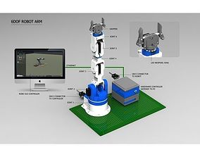 3D printable model Robot Arm - SIX degrees of freedom