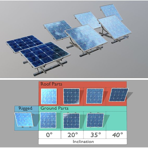 Rigged Solar Panels 4x4