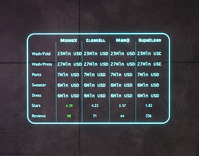 3D model Cyberpunk Laundry Room Price Sign Game-Ready