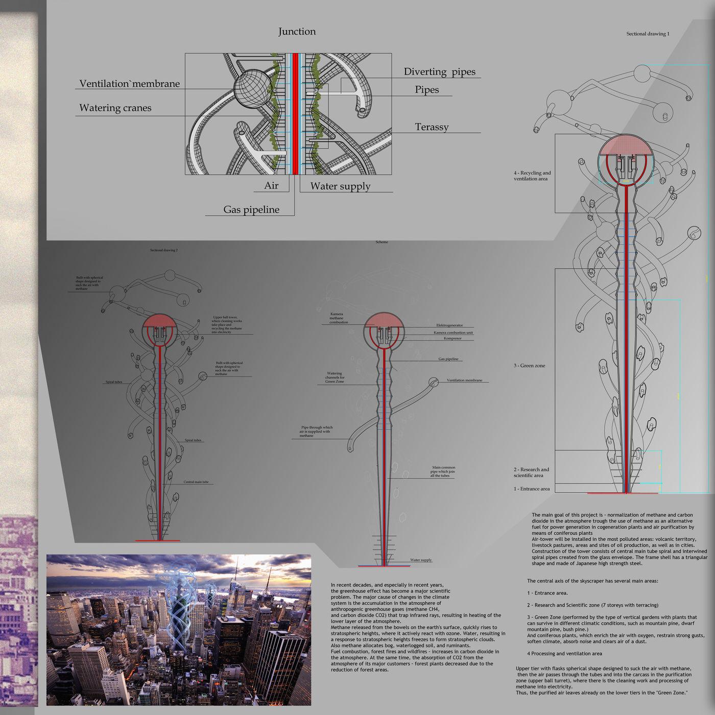 Project -Methane-