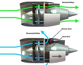 3D Jet Engine Thrust Reverser Info-graphic